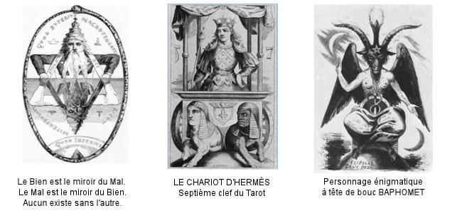 Histoire du Tarot et ses Origines, Eliphas Levi
